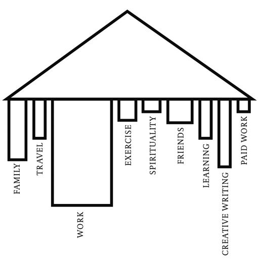 House of pillars